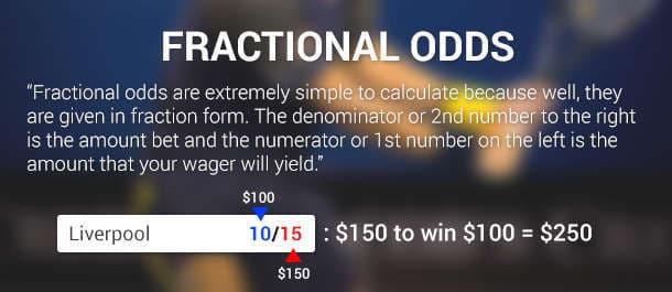 betting odds- fractional
