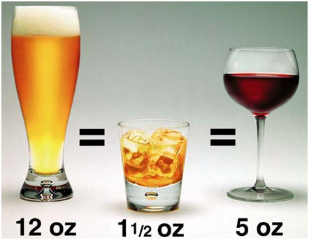 Each standard size drink always contains