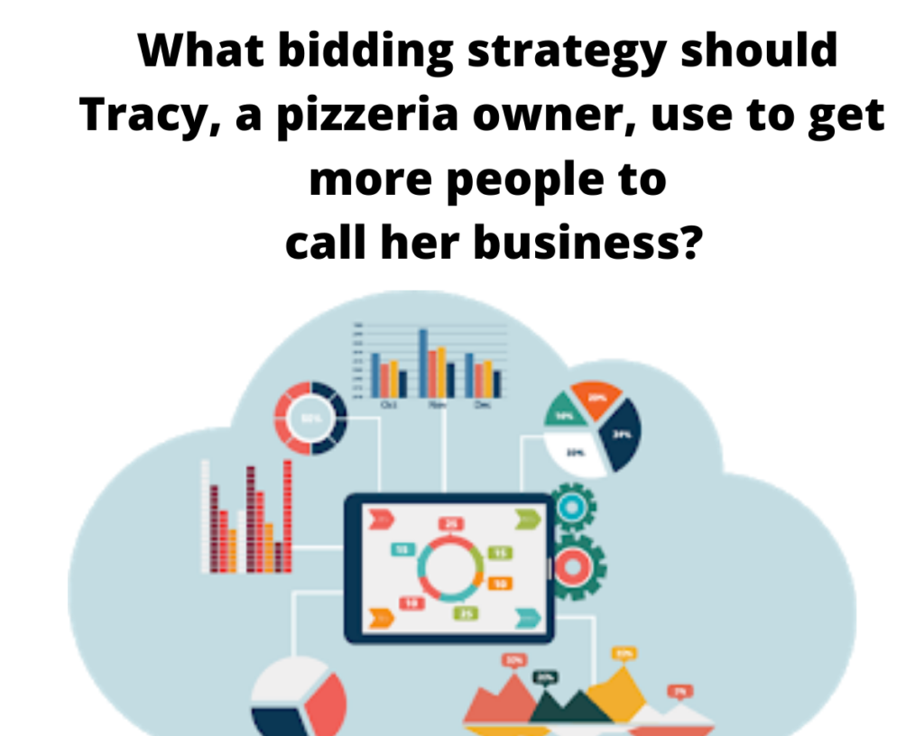 What bidding strategy should Tracy, a pizzeria owner, use to get more people to call her business?