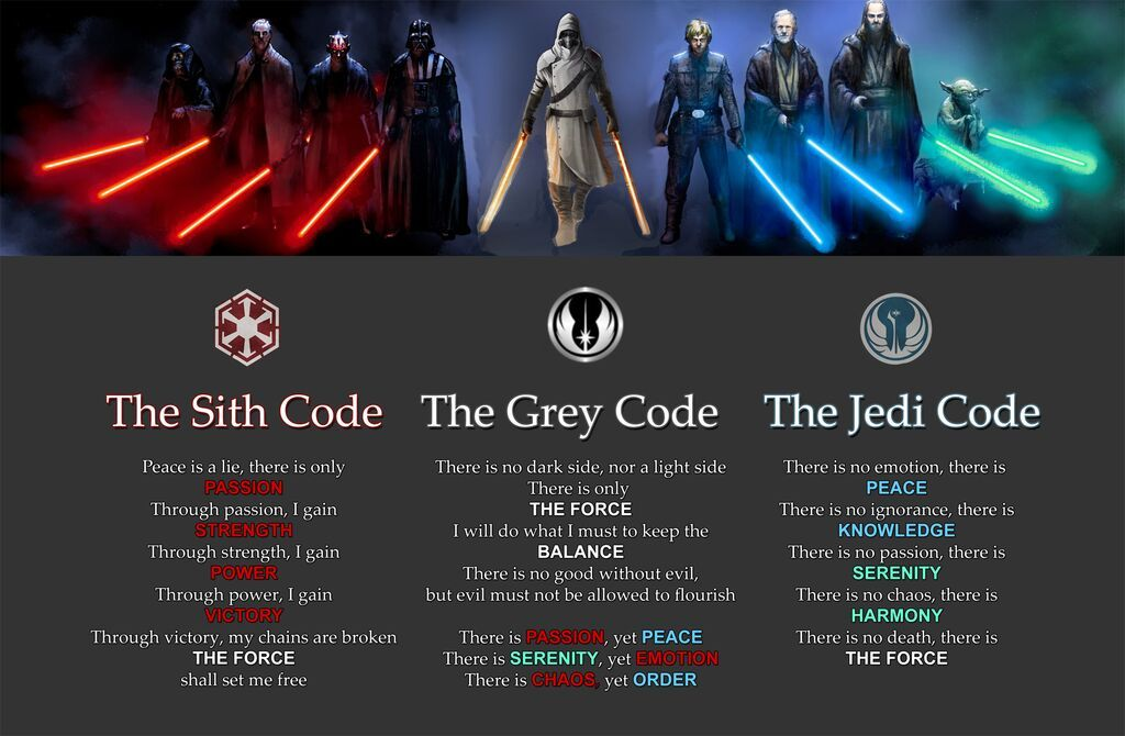 What is the Sith Code as Depicted in Star Wars